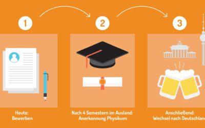 Warum eine Bewerbung für das höhere Fachsemester in Medizin auch zum Sommersemester lohnt